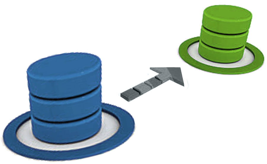 Migrating an Amazon RDS Oracle Database to Amazon Aurora MySQL